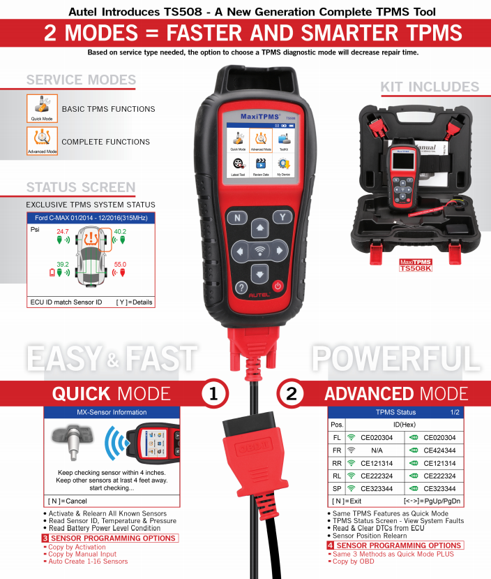 TS508 Two TPMS Service Modes